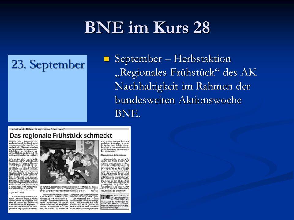 """BNE im Kurs 28 September – Herbstaktion """"Regionales Frühstück des AK Nachhaltigkeit im Rahmen der bundesweiten Aktionswoche BNE."""