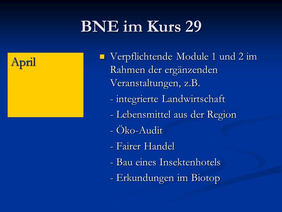 BNE im Kurs 29 Verpflichtende Module 1 und 2 im Rahmen der ergänzenden Veranstaltungen, z.B. - integrierte Landwirtschaft.