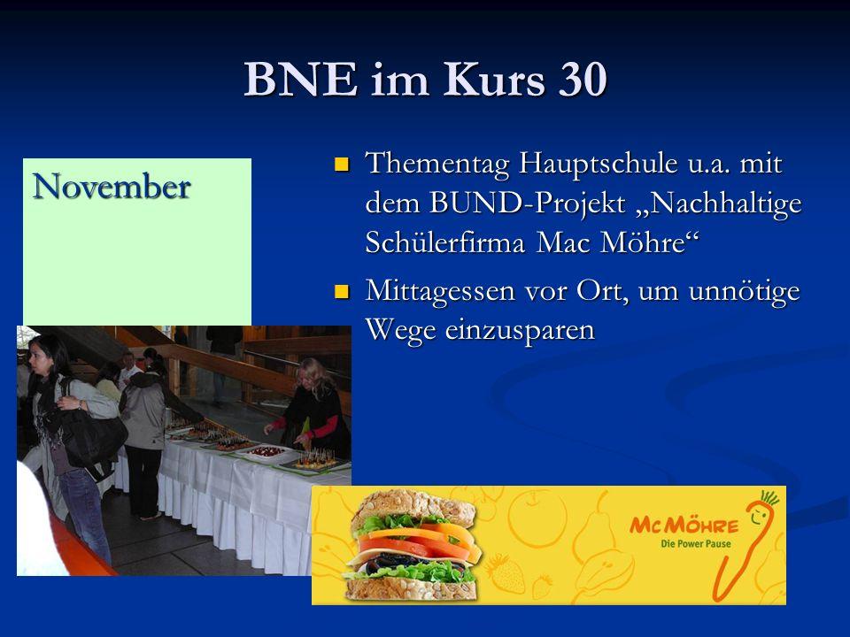 """BNE im Kurs 30 Thementag Hauptschule u.a. mit dem BUND-Projekt """"Nachhaltige Schülerfirma Mac Möhre"""
