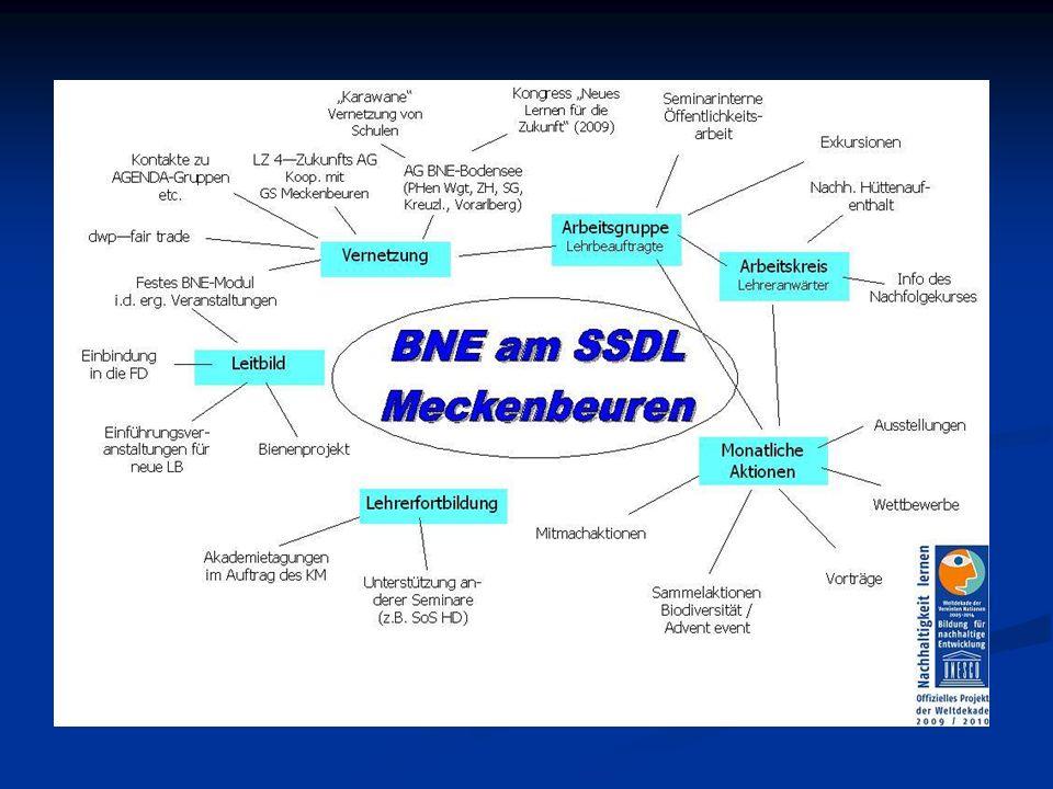 BNE am SSDL BNE am SSDL Meckenbeuren BNE am SSDL Meckenbeuren