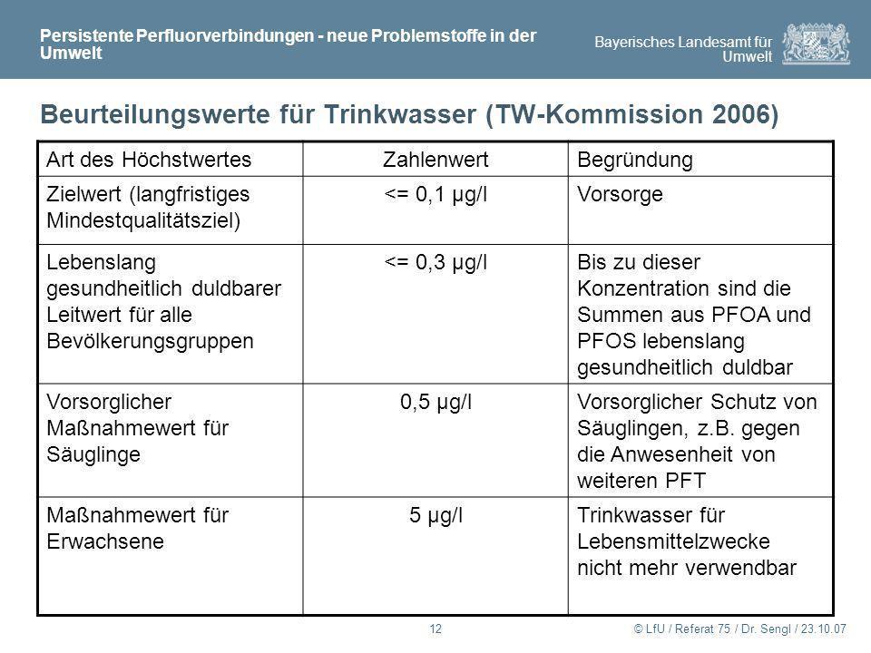 Beurteilungswerte für Trinkwasser (TW-Kommission 2006)