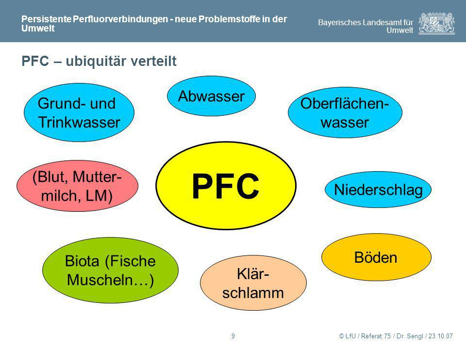 PFC – ubiquitär verteilt