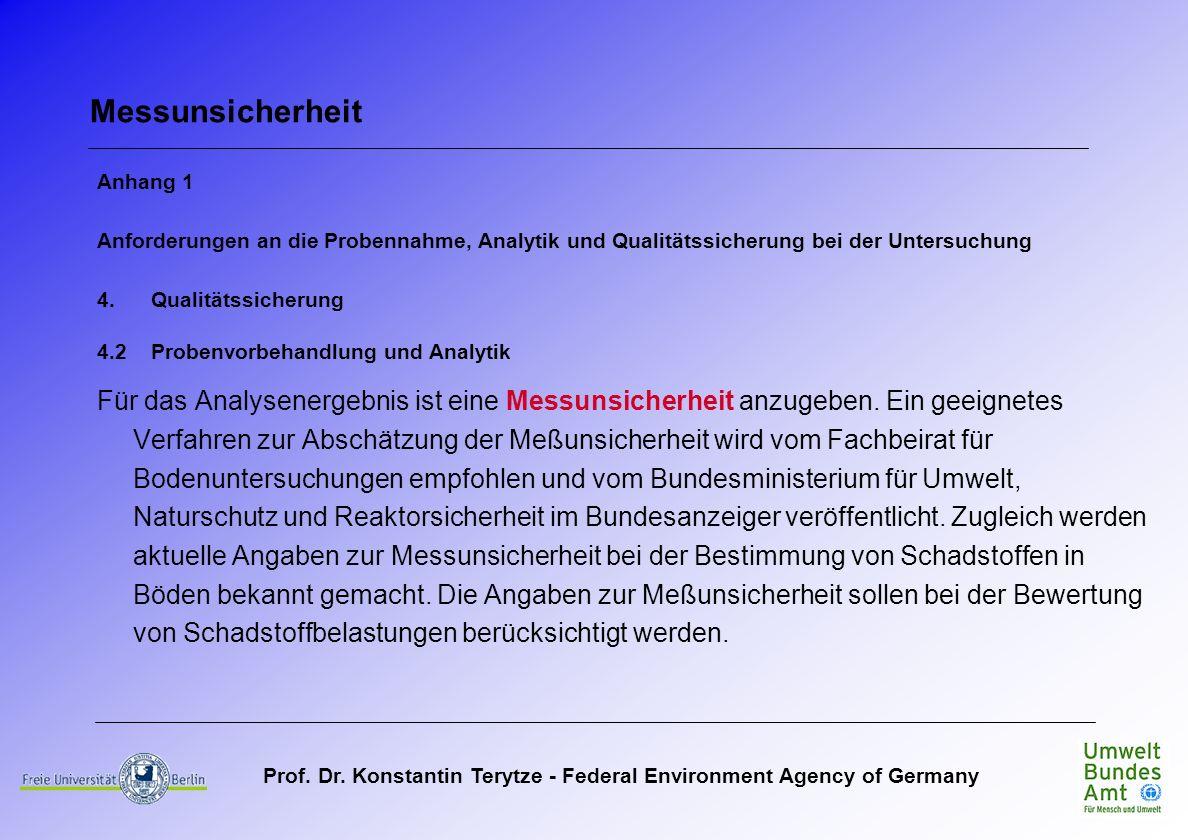 Messunsicherheit Anhang 1. Anforderungen an die Probennahme, Analytik und Qualitätssicherung bei der Untersuchung.
