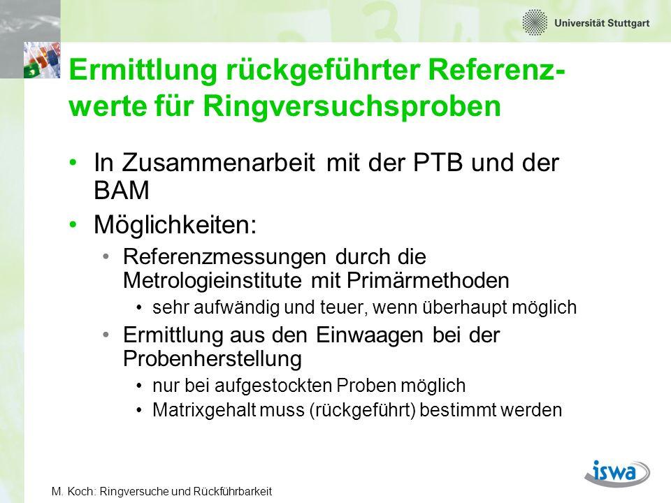 Ermittlung rückgeführter Referenz-werte für Ringversuchsproben