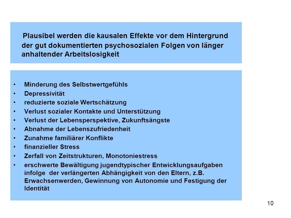 Plausibel werden die kausalen Effekte vor dem Hintergrund der gut dokumentierten psychosozialen Folgen von länger anhaltender Arbeitslosigkeit
