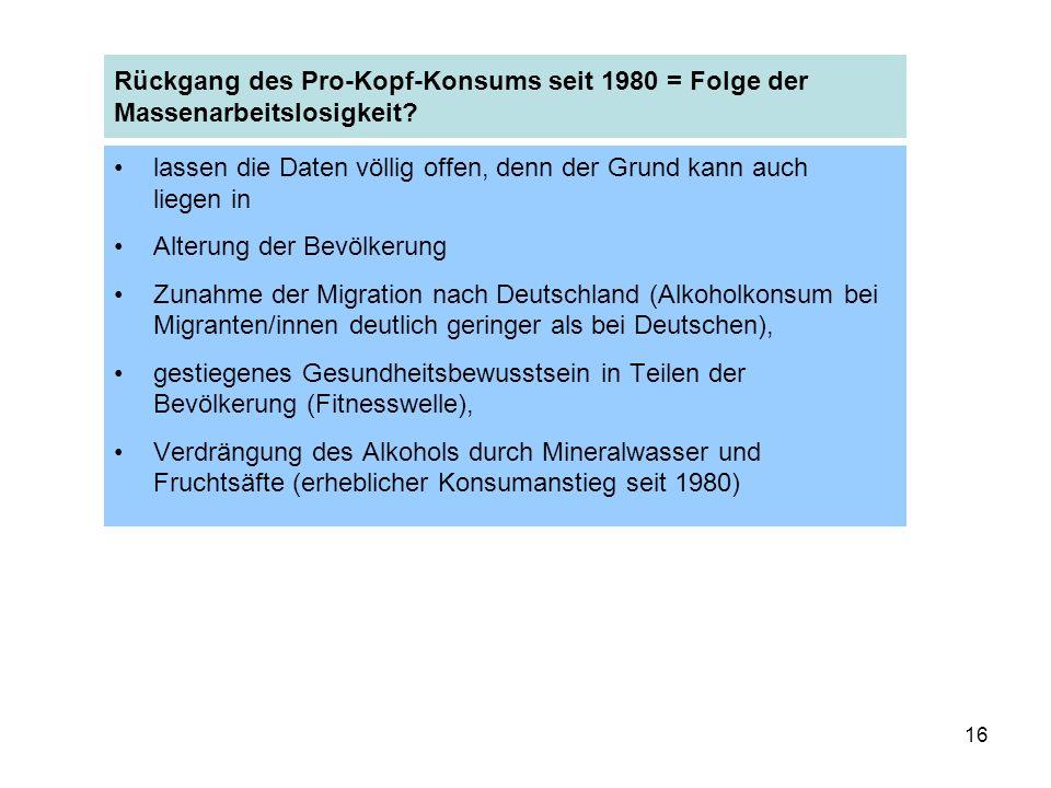 Rückgang des Pro-Kopf-Konsums seit 1980 = Folge der Massenarbeitslosigkeit