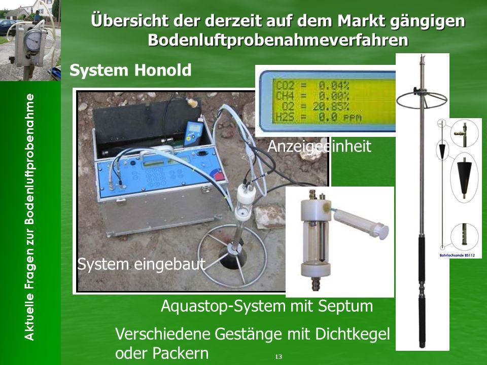 Übersicht der derzeit auf dem Markt gängigen Bodenluftprobenahmeverfahren