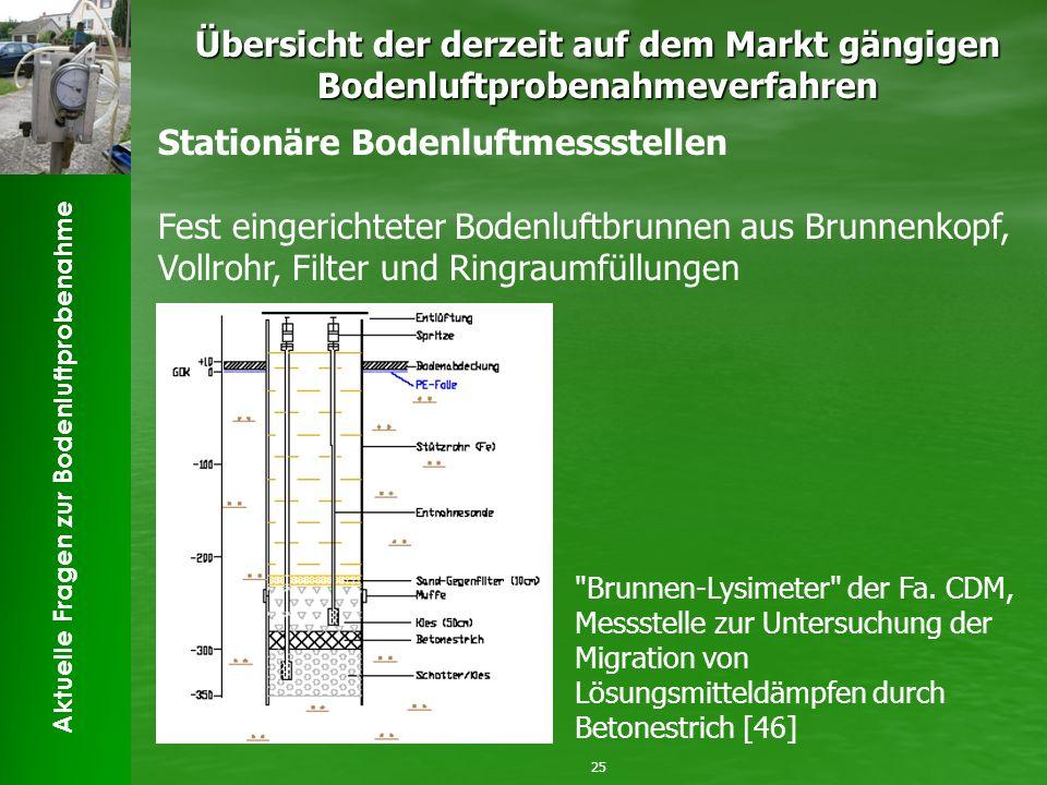 Stationäre Bodenluftmessstellen