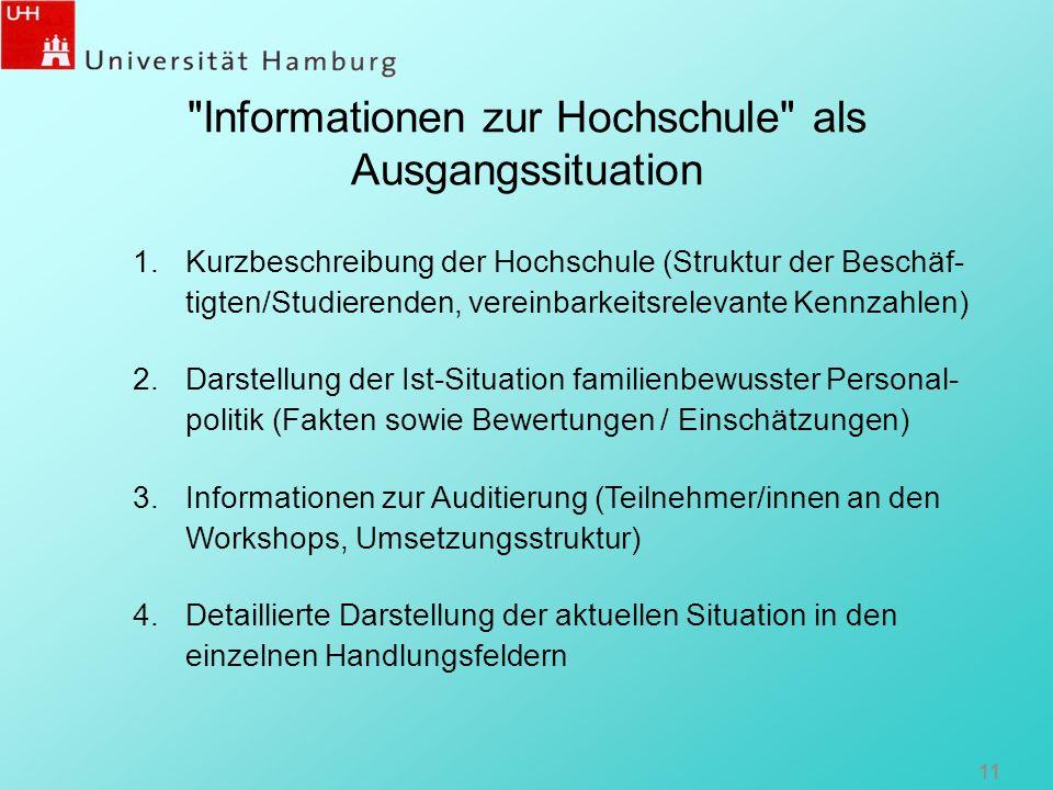 Informationen zur Hochschule als Ausgangssituation