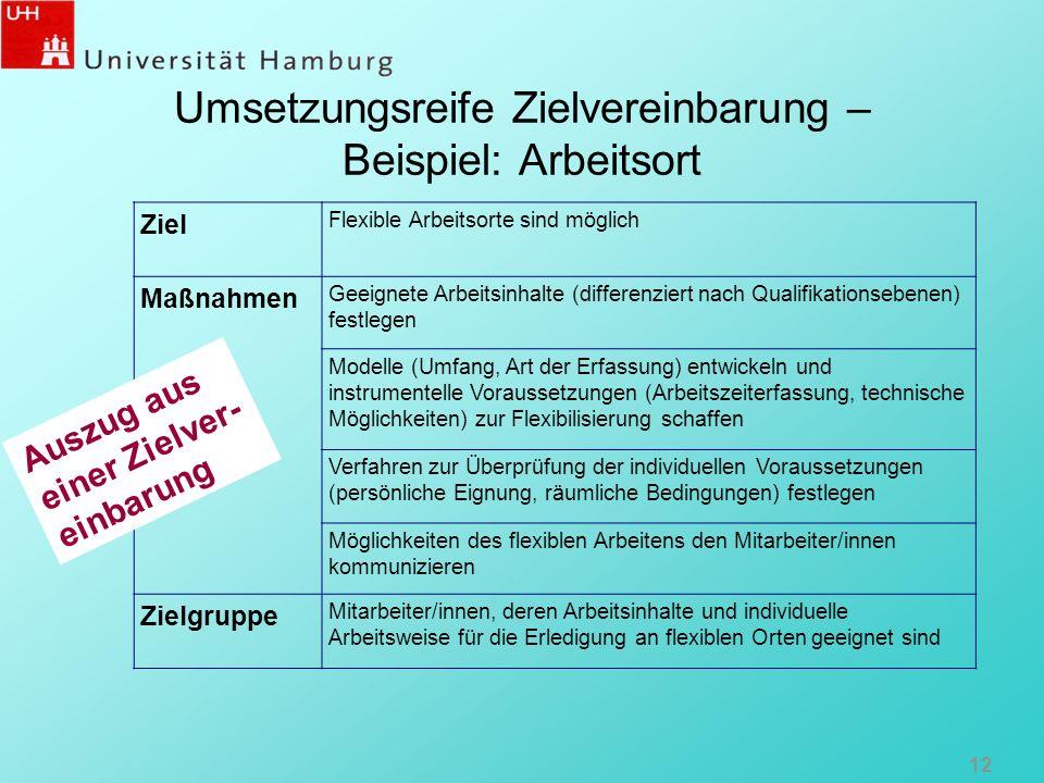 Umsetzungsreife Zielvereinbarung – Beispiel: Arbeitsort