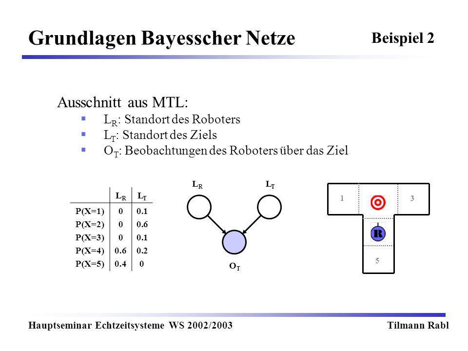 Grundlagen Bayesscher Netze