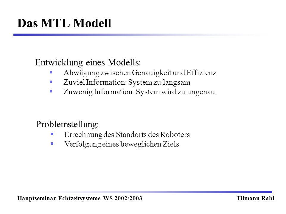 Das MTL Modell Entwicklung eines Modells: Problemstellung: