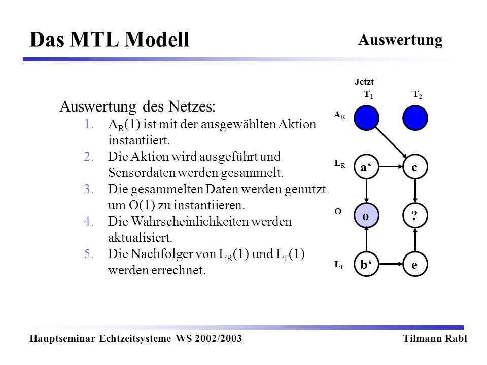 Das MTL Modell Auswertung Auswertung des Netzes: