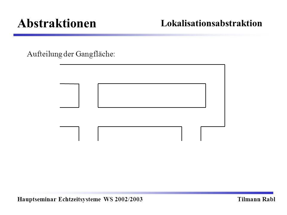 Abstraktionen Lokalisationsabstraktion Aufteilung der Gangfläche: