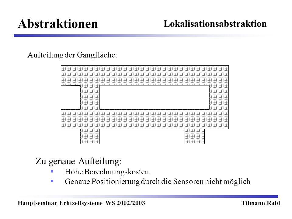 Abstraktionen Lokalisationsabstraktion Zu genaue Aufteilung: