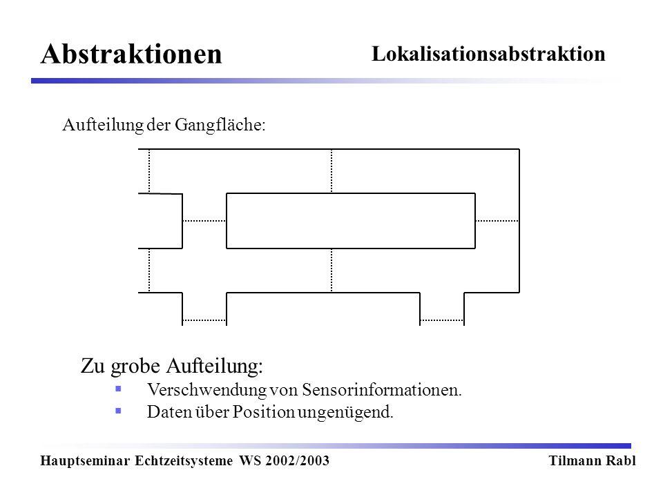 Abstraktionen Lokalisationsabstraktion Zu grobe Aufteilung: