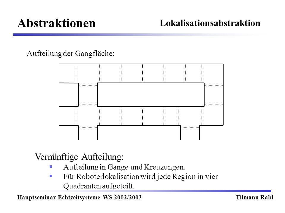 Abstraktionen Lokalisationsabstraktion Vernünftige Aufteilung: