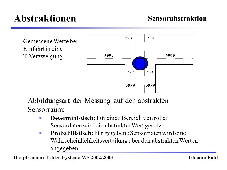 Abstraktionen Sensorabstraktion