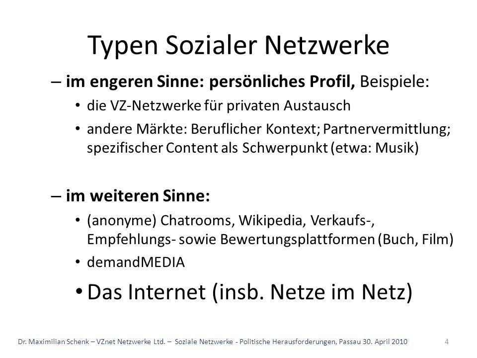 Typen Sozialer Netzwerke
