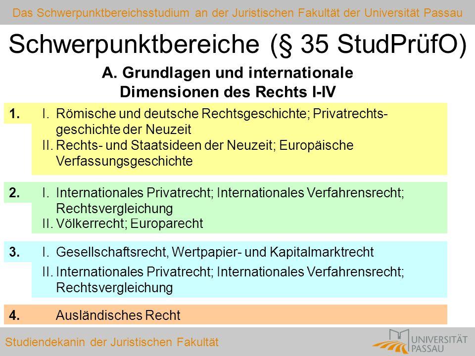 Schwerpunktbereiche (§ 35 StudPrüfO)