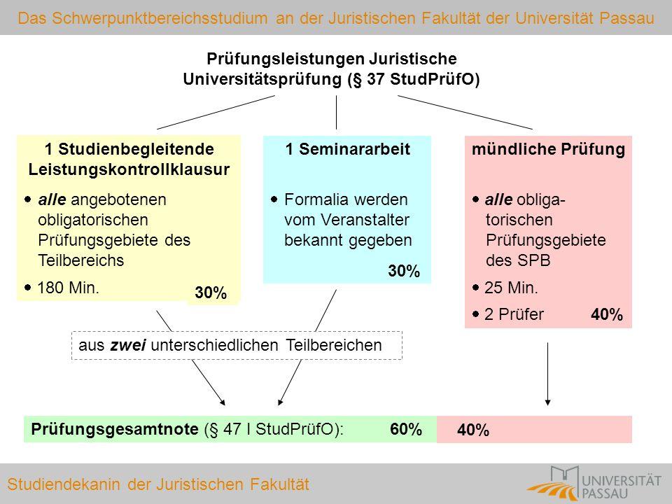 Prüfungsleistungen Juristische Universitätsprüfung (§ 37 StudPrüfO)
