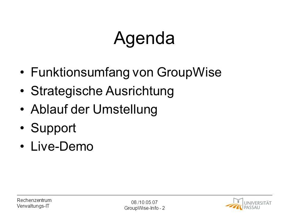 Agenda Funktionsumfang von GroupWise Strategische Ausrichtung
