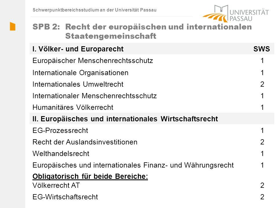 SPB 2: Recht der europäischen und internationalen Staatengemeinschaft