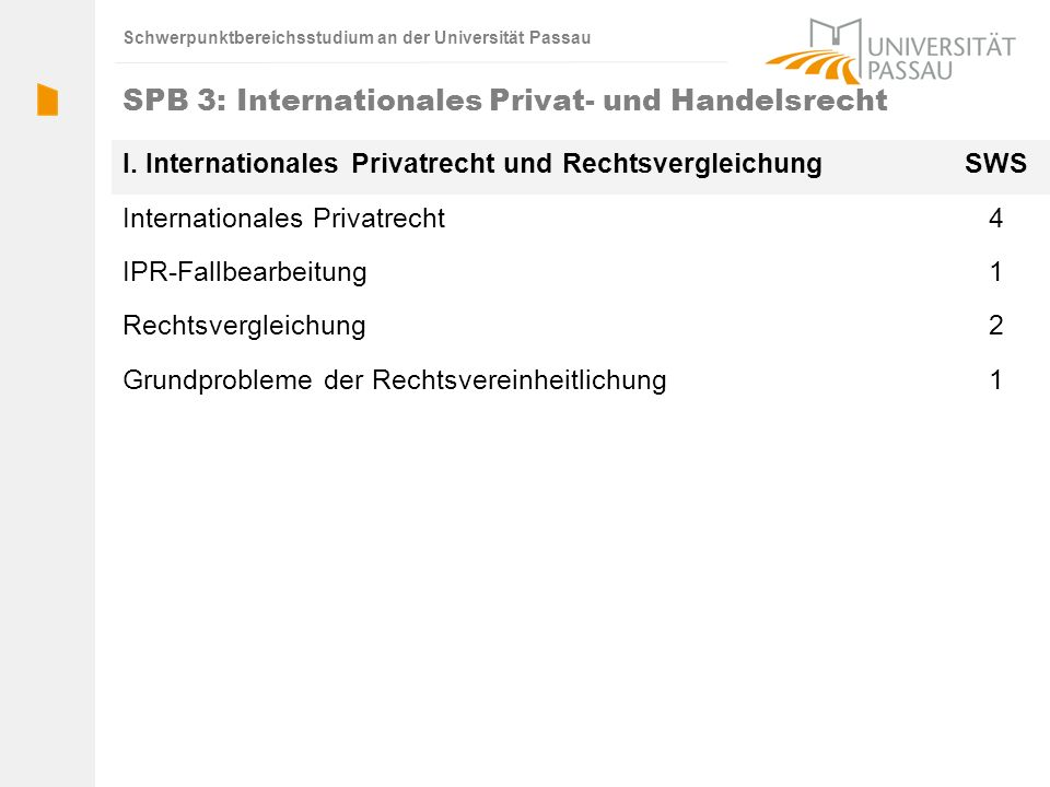 SPB 3: Internationales Privat- und Handelsrecht