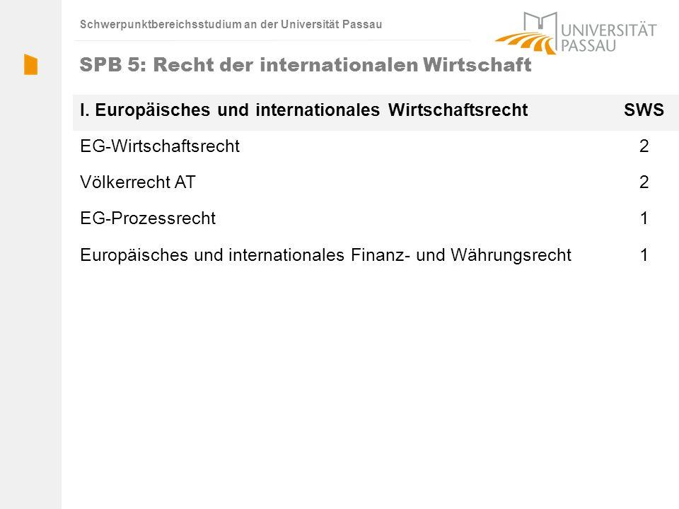 SPB 5: Recht der internationalen Wirtschaft