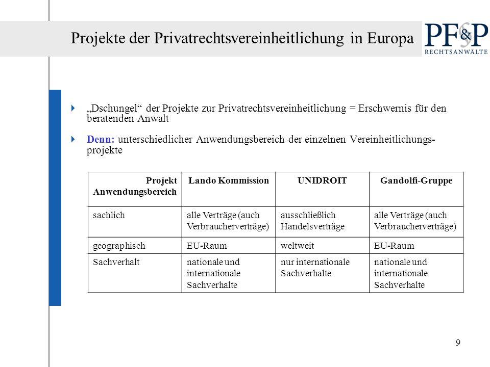 Projekte der Privatrechtsvereinheitlichung in Europa