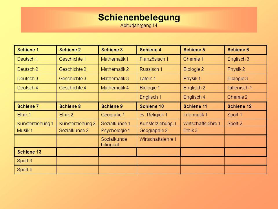 Schienenbelegung Abiturjahrgang 14