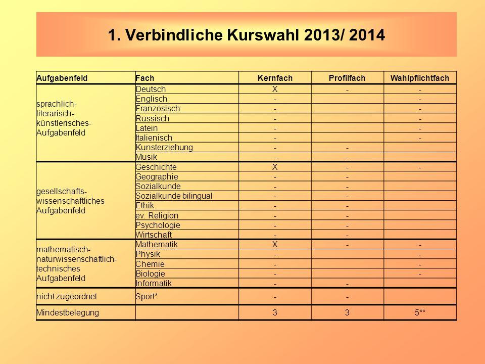 1. Verbindliche Kurswahl 2013/ 2014