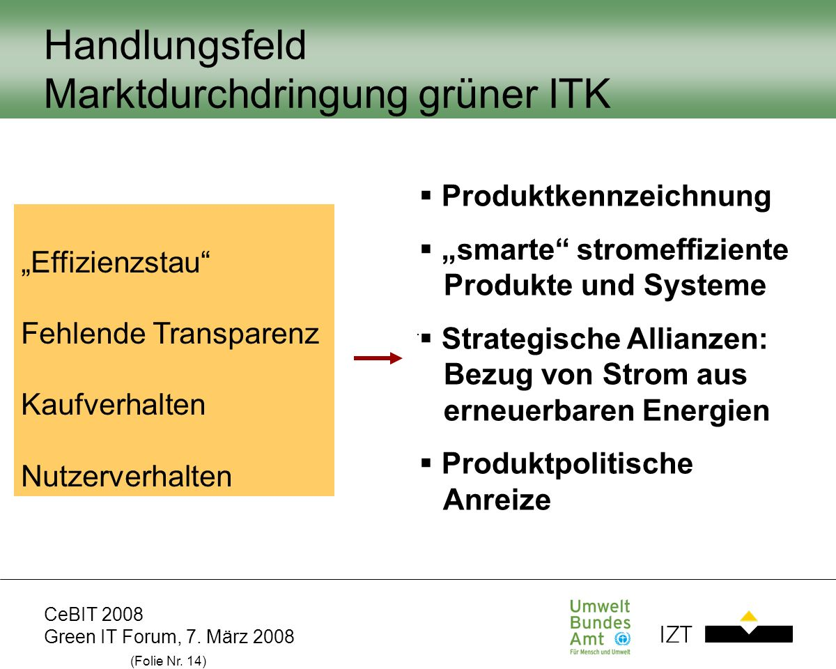 Handlungsfeld Marktdurchdringung grüner ITK