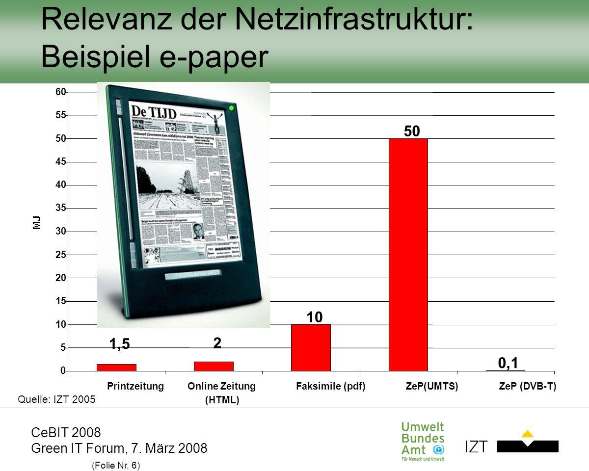 Relevanz der Netzinfrastruktur: Beispiel e-paper