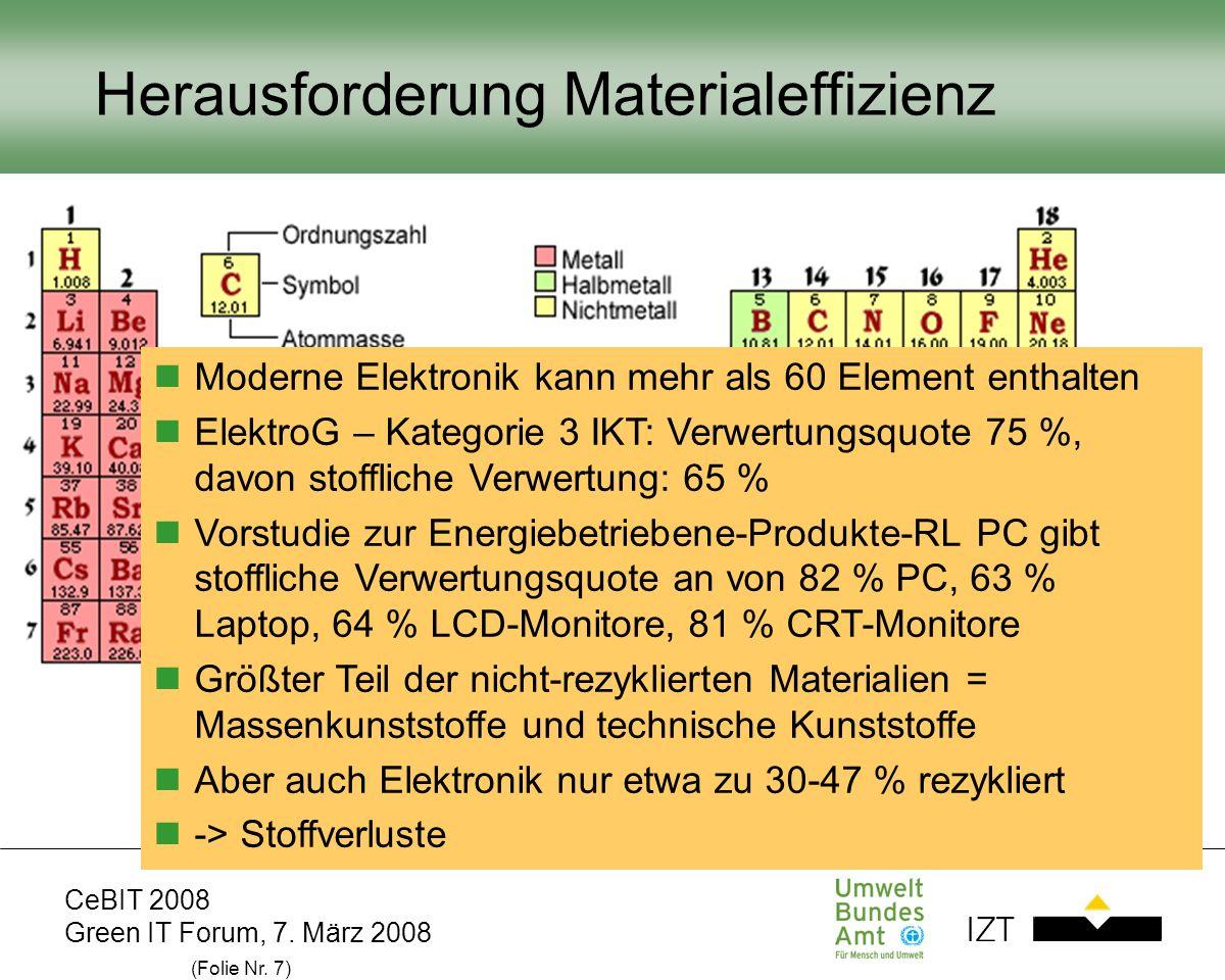 Herausforderung Materialeffizienz