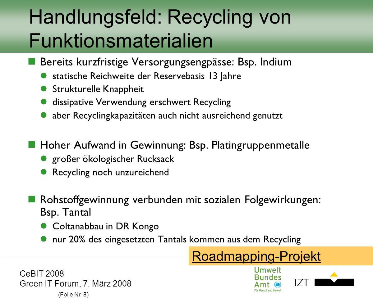 Handlungsfeld: Recycling von Funktionsmaterialien