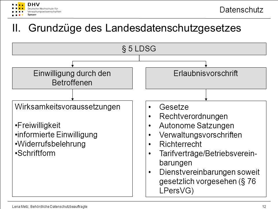 Grundzüge des Landesdatenschutzgesetzes