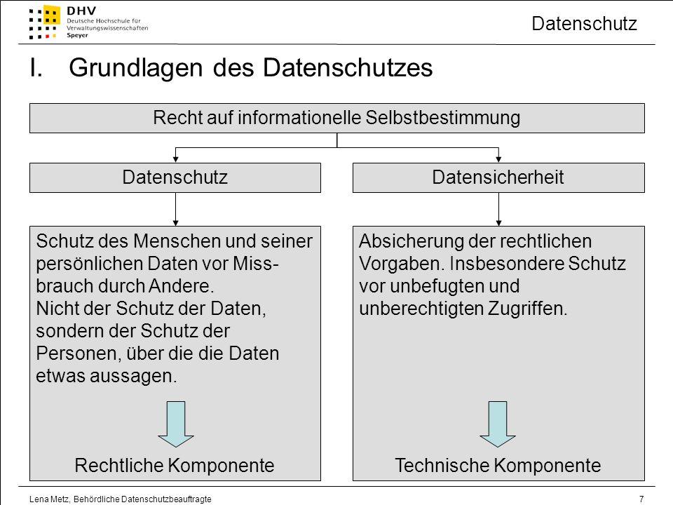Grundlagen des Datenschutzes