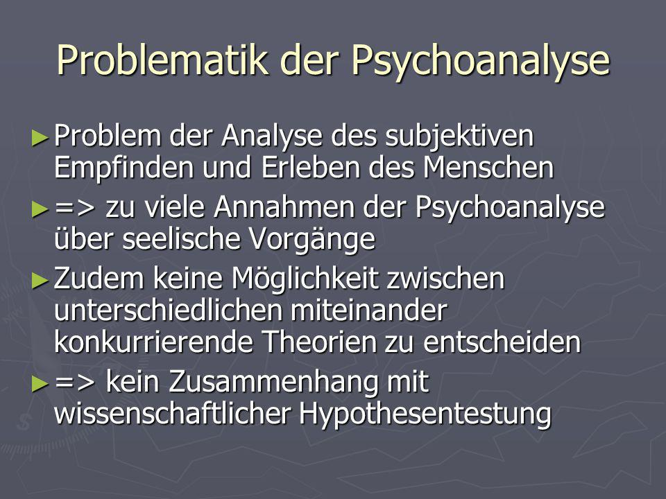 Problematik der Psychoanalyse