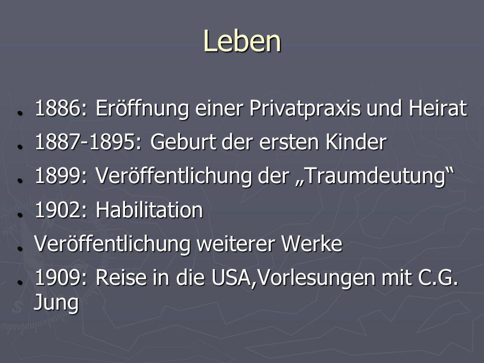 Leben 1886: Eröffnung einer Privatpraxis und Heirat