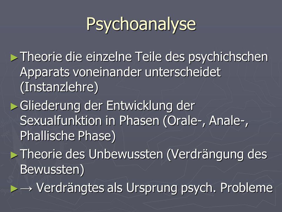 Psychoanalyse Theorie die einzelne Teile des psychichschen Apparats voneinander unterscheidet (Instanzlehre)