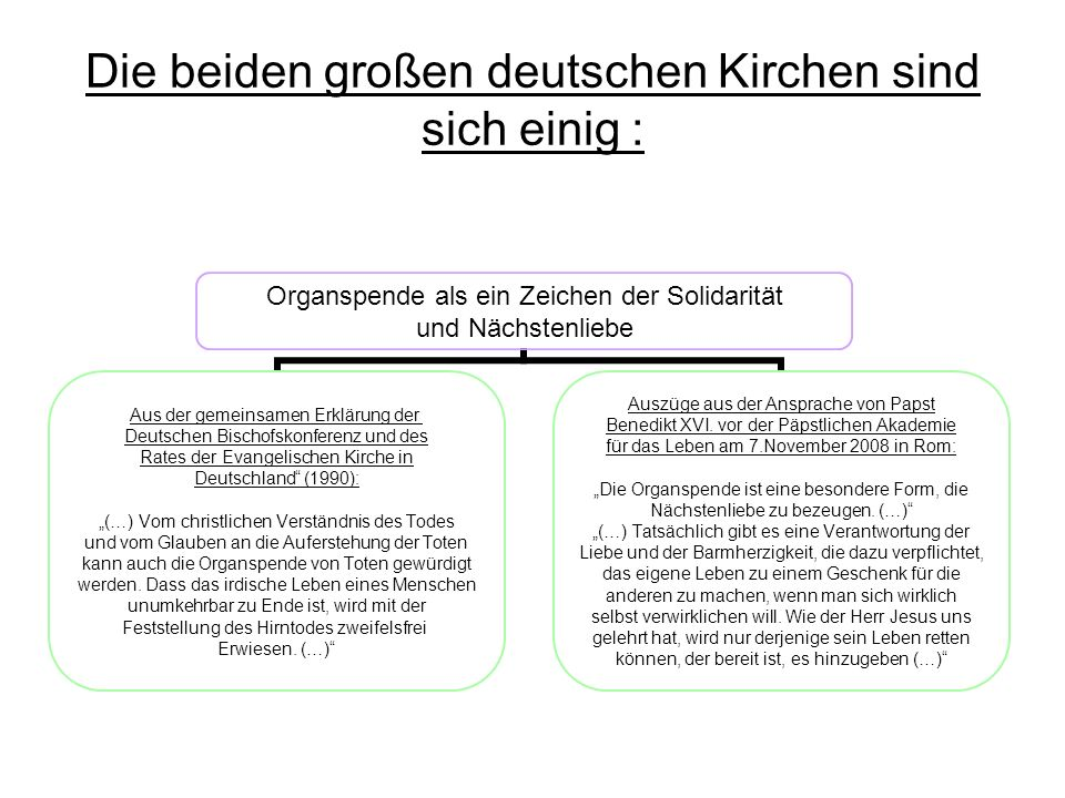 Die beiden großen deutschen Kirchen sind sich einig :