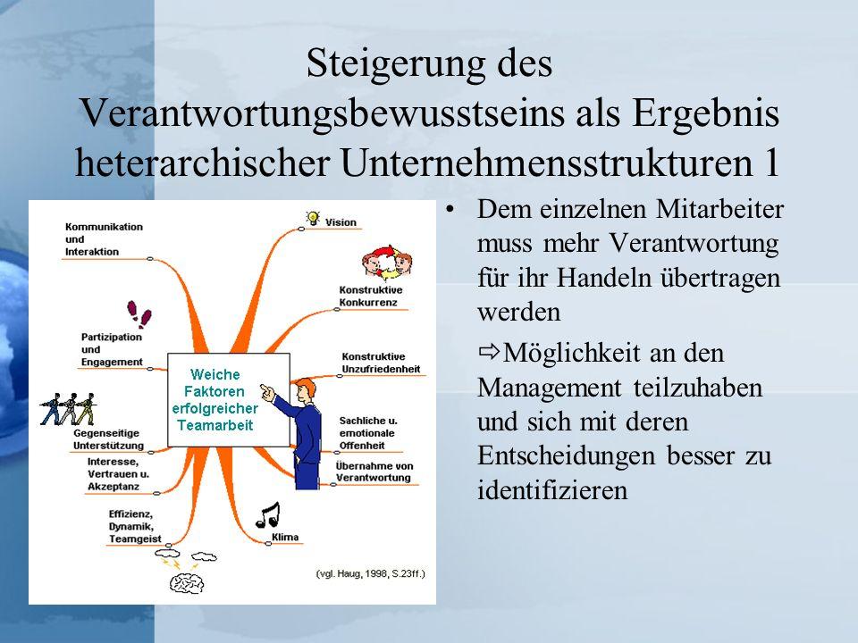 Steigerung des Verantwortungsbewusstseins als Ergebnis heterarchischer Unternehmensstrukturen 1