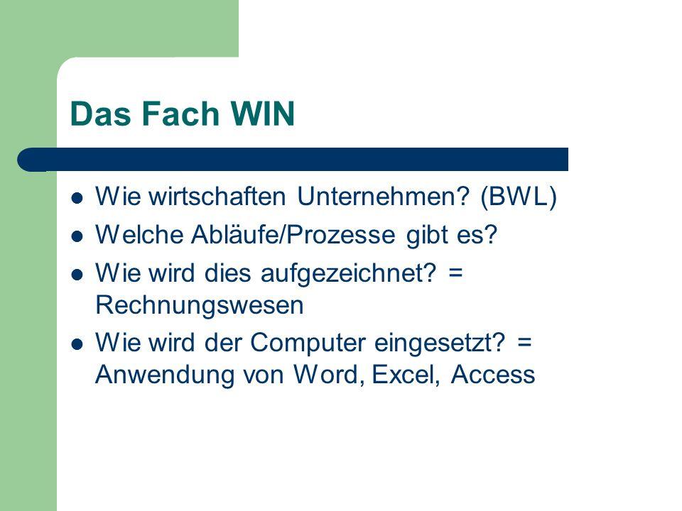 Das Fach WIN Wie wirtschaften Unternehmen (BWL)