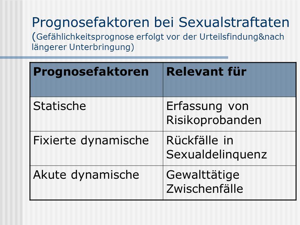 Prognosefaktoren bei Sexualstraftaten (Gefählichkeitsprognose erfolgt vor der Urteilsfindung&nach längerer Unterbringung)
