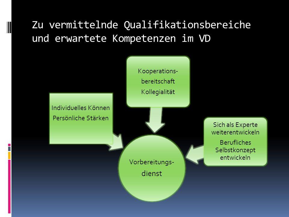 Zu vermittelnde Qualifikationsbereiche und erwartete Kompetenzen im VD