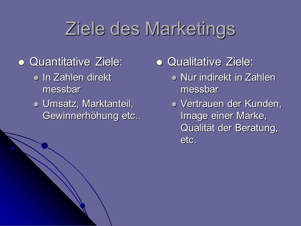 Ziele des Marketings Quantitative Ziele: Qualitative Ziele: