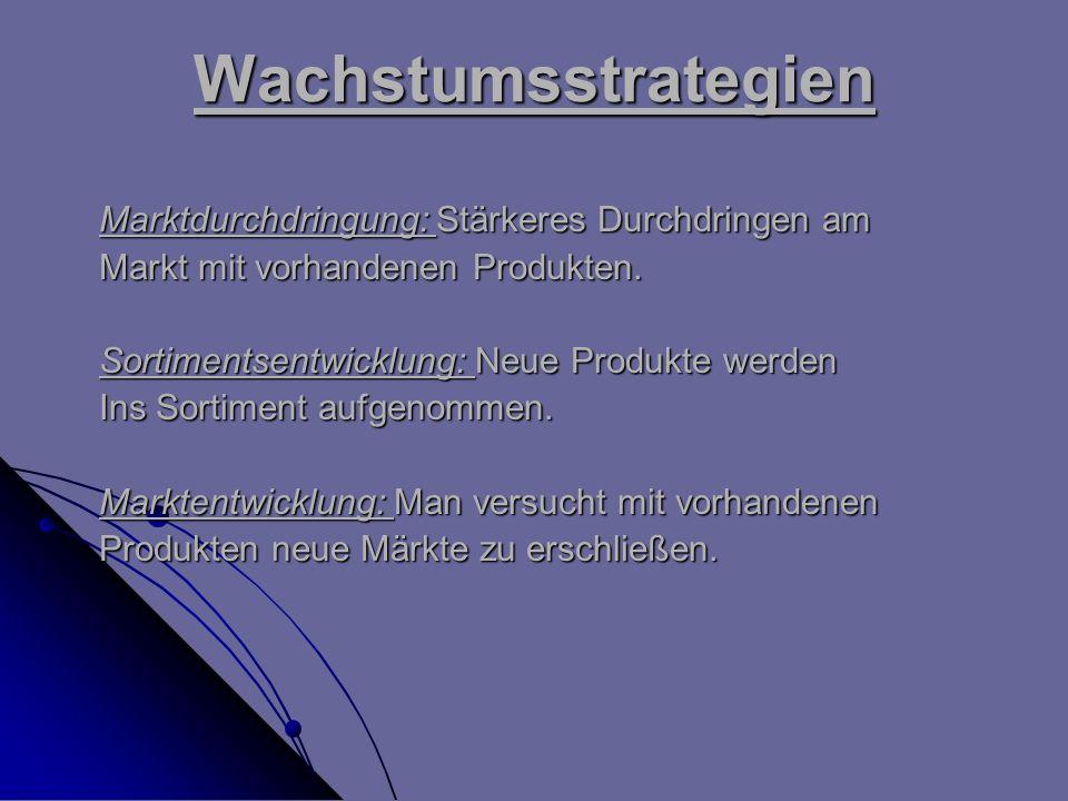 Wachstumsstrategien Marktdurchdringung: Stärkeres Durchdringen am