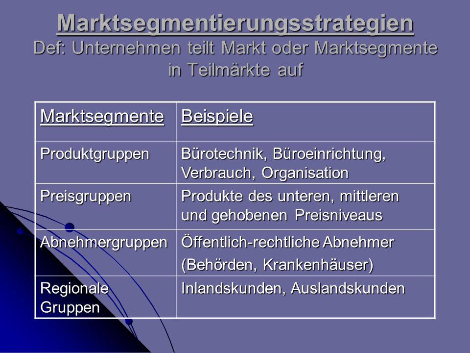 Marktsegmentierungsstrategien Def: Unternehmen teilt Markt oder Marktsegmente in Teilmärkte auf