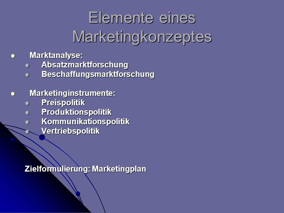 Elemente eines Marketingkonzeptes